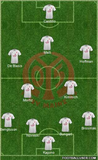 1.FSV Mainz 05 4-4-1-1 football formation