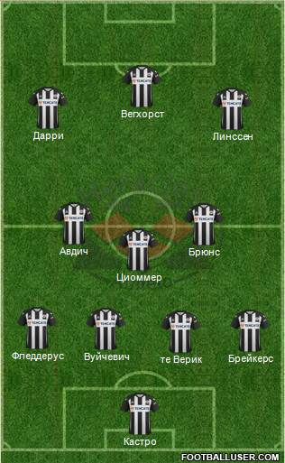 Heracles Almelo 4-4-2 football formation
