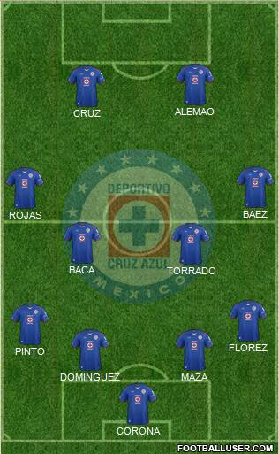 Club Deportivo Cruz Azul 4-2-2-2 football formation
