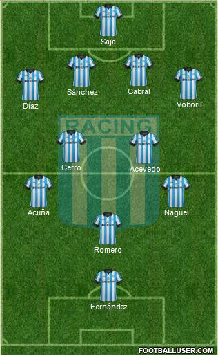 Racing Club 4-5-1 football formation