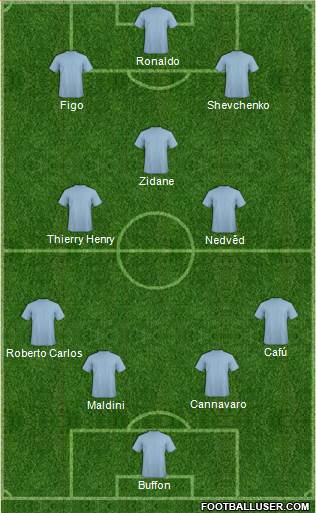 England 4-2-1-3 football formation