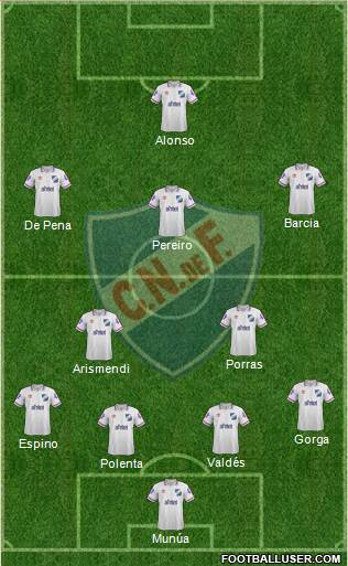 Club Nacional de Football 4-2-3-1 football formation