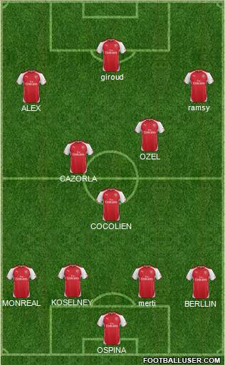 Arsenal 4-4-1-1 football formation