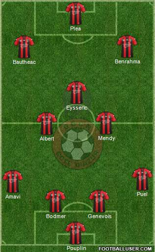 OGC Nice Côte d'Azur 4-2-1-3 football formation