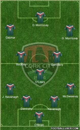 Cork City 4-3-3 football formation