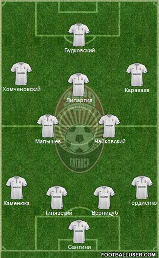Zorya Lugansk 4-2-4 football formation
