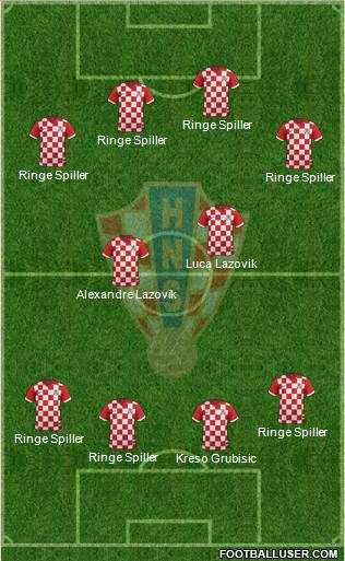 Croatia 4-2-4 football formation