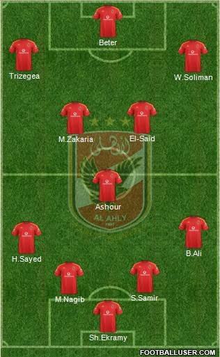 Al-Ahly Sporting Club 4-1-4-1 football formation