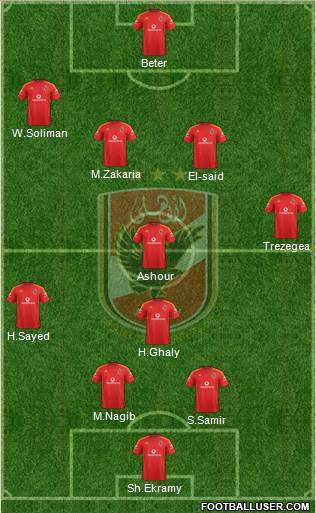Al-Ahly Sporting Club 3-5-1-1 football formation