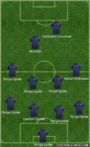 Scotland 4-4-2 football formation