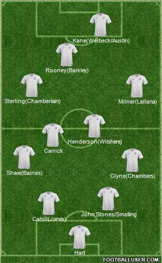 England 4-4-1-1 football formation