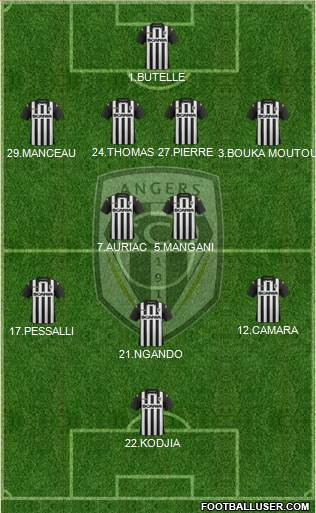 Angers SCO 4-1-2-3 football formation