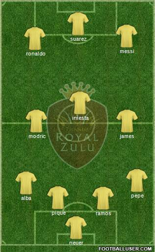 Thanda Royal Zulu FC 4-3-3 football formation