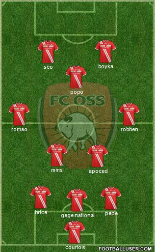 TOP Oss 3-5-2 football formation