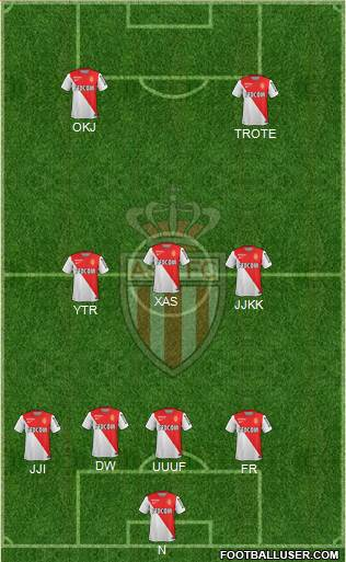 AS Monaco FC 4-2-4 football formation