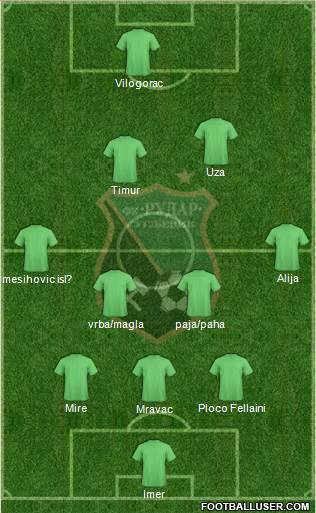 FK Rudar Ugljevik 3-5-2 football formation