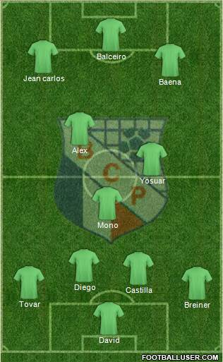 Bragantino C do Pará 4-3-3 football formation
