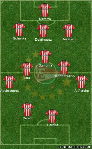 Estudiantes de La Plata 3-5-2 football formation