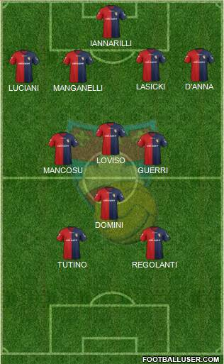 Gubbio 4-3-1-2 football formation