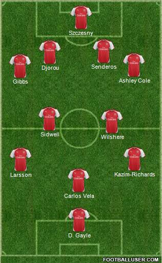 Arsenal 4-1-4-1 football formation