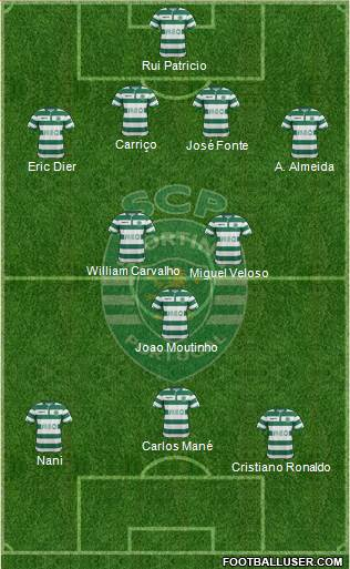 Sporting Clube de Portugal - SAD 4-2-1-3 football formation