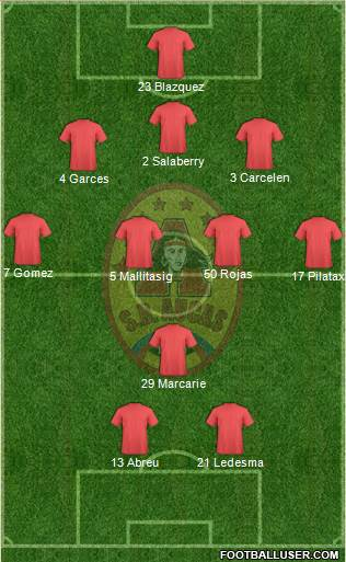 SD Aucas 5-3-2 football formation
