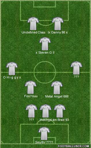 West Bromwich Albion 3-5-2 football formation