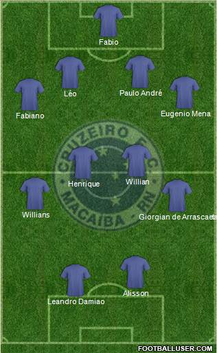 Cruzeiro FC (RN) 4-4-2 football formation
