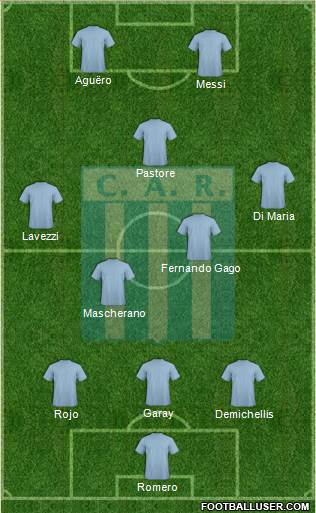 Racing de Córdoba 3-5-2 football formation