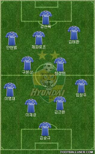Ulsan Hyundai 4-2-3-1 football formation