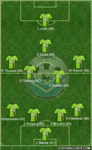 Tours Football Club 4-2-3-1 football formation