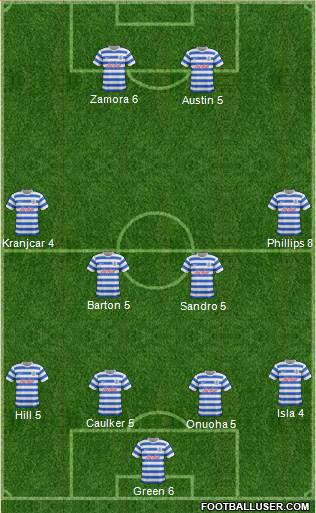 Queens Park Rangers 4-4-2 football formation