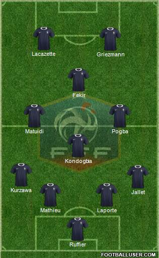 France 4-4-2 football formation