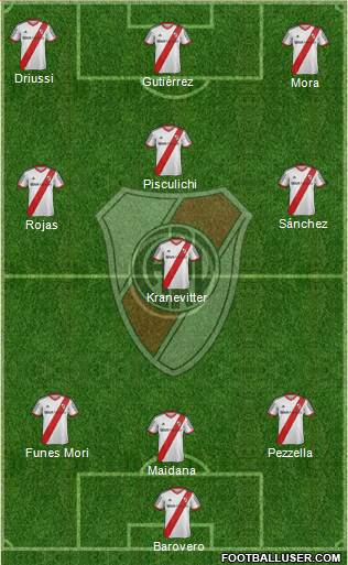 River Plate 3-4-3 football formation