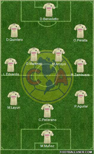 Club de Fútbol América 3-4-3 football formation