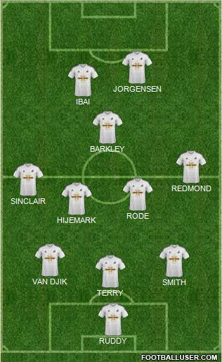 Swansea City 3-4-1-2 football formation