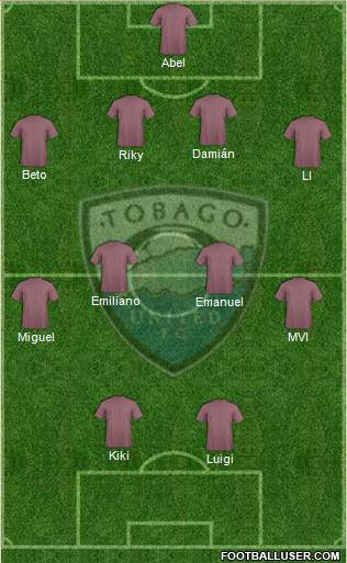 Tobago United FC 4-4-2 football formation