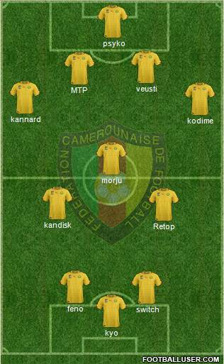 Cameroon 4-3-2-1 football formation