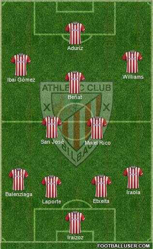 Athletic Club 4-2-1-3 football formation