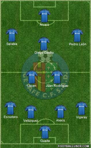 Getafe C.F., S.A.D. 4-3-1-2 football formation