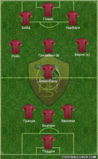 AS Roma 3-4-3 football formation