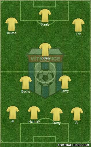 Vitkovice 4-2-3-1 football formation