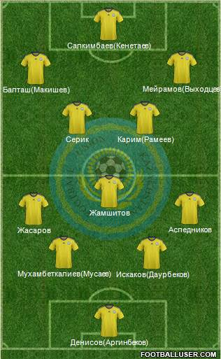 Kazakhstan 4-5-1 football formation