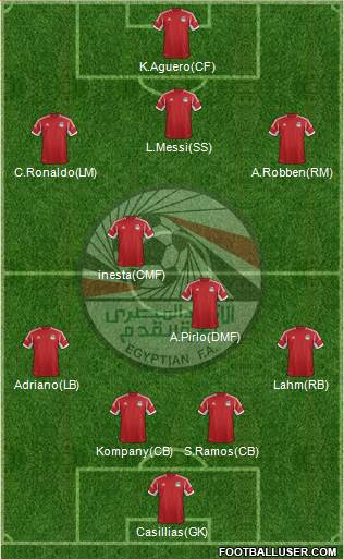 Egypt 4-2-2-2 football formation