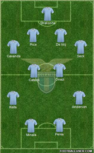 S.S. Lazio 4-2-2-2 football formation