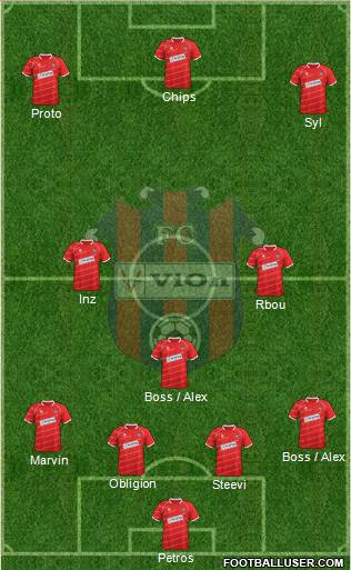 FC ViOn Zlate Moravce 4-2-4 football formation