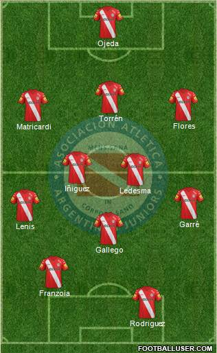 Argentinos Juniors 4-5-1 football formation