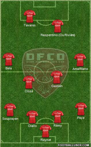 DFCO 4-4-2 football formation
