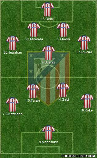 C. Atlético Madrid S.A.D. 4-1-4-1 football formation