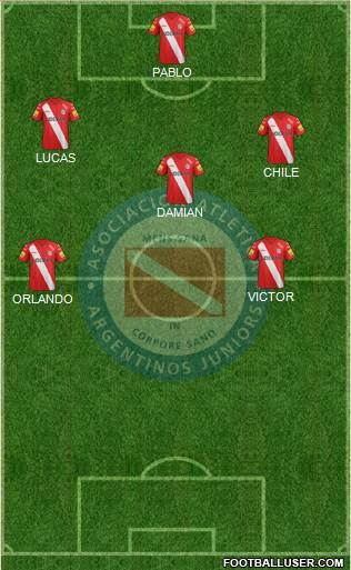 Argentinos Juniors 3-4-3 football formation